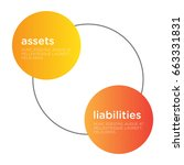 assets and liabilities text... | Shutterstock .eps vector #663331831