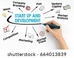start up and development. human ... | Shutterstock . vector #664013839