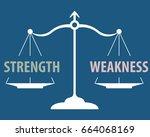 scales measuring strength... | Shutterstock .eps vector #664068169