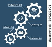 industry 4.0 and 4th industrial ...   Shutterstock .eps vector #664233601