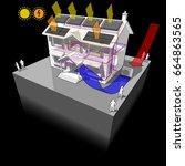 3d illustration of diagram of... | Shutterstock .eps vector #664863565