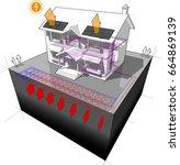3d illustration of diagram of a ... | Shutterstock .eps vector #664869139