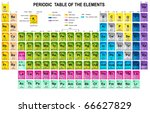 periodic table of the elements... | Shutterstock .eps vector #66627829