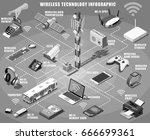 smartphone and electronic... | Shutterstock .eps vector #666699361