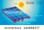 solar cells in an integrated... | Shutterstock .eps vector #666888337