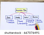 business plan concept  many... | Shutterstock . vector #667076491
