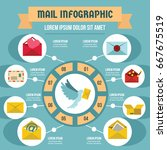 mail infographic banner concept....   Shutterstock .eps vector #667675519