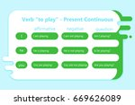 "english grammar   verb ""to play""... 