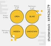 johari window   technique used... | Shutterstock .eps vector #669626179