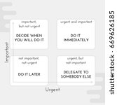 eisenhower matrix or urgent... | Shutterstock .eps vector #669626185