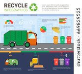 recycle infographic banner... | Shutterstock .eps vector #669829525