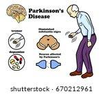vector clinic of parkinson's... | Shutterstock .eps vector #670212961