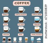 espresso coffee menu | Shutterstock .eps vector #671003839