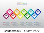 infographics step by step.... | Shutterstock .eps vector #673947979