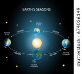 earth's season. illumination of ... | Shutterstock .eps vector #674036149