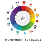 the ph scale universal... | Shutterstock .eps vector #674361871