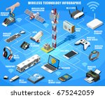 smartphone and electronic... | Shutterstock . vector #675242059