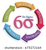 six sigma tools  define ... | Shutterstock . vector #675272164