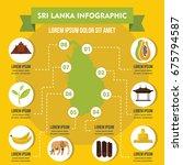 sri lanka infographic banner... | Shutterstock .eps vector #675794587