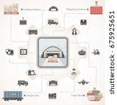 logistics | Shutterstock .eps vector #675925651