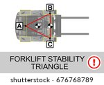 forklift stability triangle.... | Shutterstock .eps vector #676768789