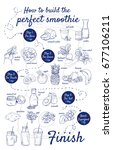 doodle set of smoothie steps  ... | Shutterstock .eps vector #677106211