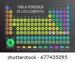 tabla periodica de los...   Shutterstock .eps vector #677435095