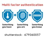 Multi Factor Authentication...