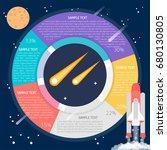 comet diagram infographic | Shutterstock .eps vector #680130805