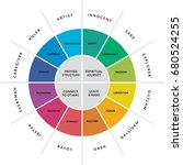12 major personality archetypes ... | Shutterstock .eps vector #680524255