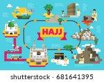hajj infographic series. vector ... | Shutterstock .eps vector #681641395
