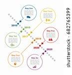 infographic design template...   Shutterstock .eps vector #682765399