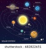solar system infographic... | Shutterstock .eps vector #682822651