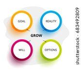 grow model. goal setting and...   Shutterstock .eps vector #683492809