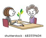 contract  consultation  meeting | Shutterstock .eps vector #683559604