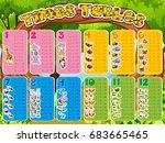 times tables with cute animals... | Shutterstock .eps vector #683665465