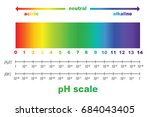 scale of ph value for acid and... | Shutterstock .eps vector #684043405