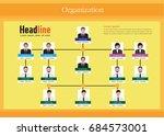 organization chart template | Shutterstock .eps vector #684573001