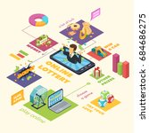 lottery isometric infographic... | Shutterstock .eps vector #684686275