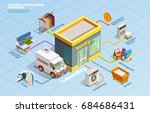 laundry room isometric... | Shutterstock .eps vector #684686431