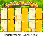 times tables chart with... | Shutterstock .eps vector #685070551
