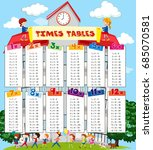 times tables chart with kids at ... | Shutterstock .eps vector #685070581