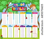 times tables chart with boy and ... | Shutterstock .eps vector #685070605