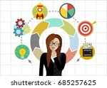 thinking business woman invents ... | Shutterstock .eps vector #685257625