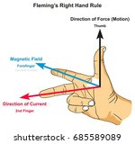 fleming s right hand rule... | Shutterstock . vector #685589089