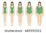 body mass index vector... | Shutterstock .eps vector #685592521