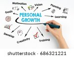 personal growth concept. chart... | Shutterstock . vector #686321221