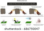 newton s first law of motion... | Shutterstock .eps vector #686750047