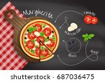 "pizza ""margarita"" on the... 