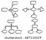 work flow chart symbol | Shutterstock .eps vector #687114319